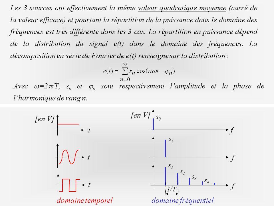 domaine temporel domaine fréquentiel f [en V]